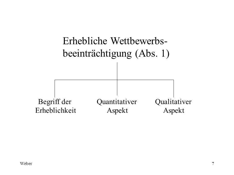 Weber7 Erhebliche Wettbewerbs- beeinträchtigung (Abs.