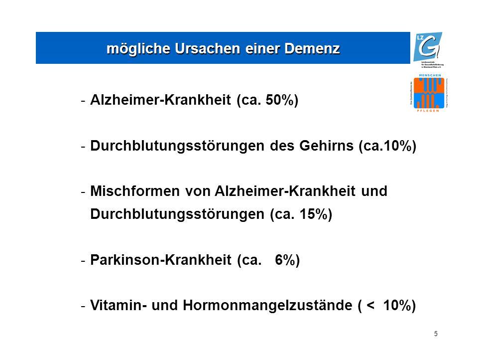 5 mögliche Ursachen einer Demenz -Alzheimer-Krankheit (ca.