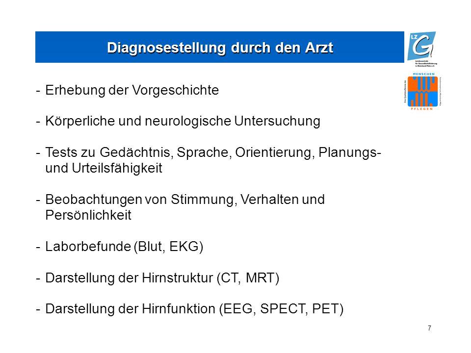 7 Diagnosestellung durch den Arzt -Erhebung der Vorgeschichte -Körperliche und neurologische Untersuchung -Tests zu Gedächtnis, Sprache, Orientierung, Planungs- und Urteilsfähigkeit -Beobachtungen von Stimmung, Verhalten und Persönlichkeit -Laborbefunde (Blut, EKG) -Darstellung der Hirnstruktur (CT, MRT) -Darstellung der Hirnfunktion (EEG, SPECT, PET)