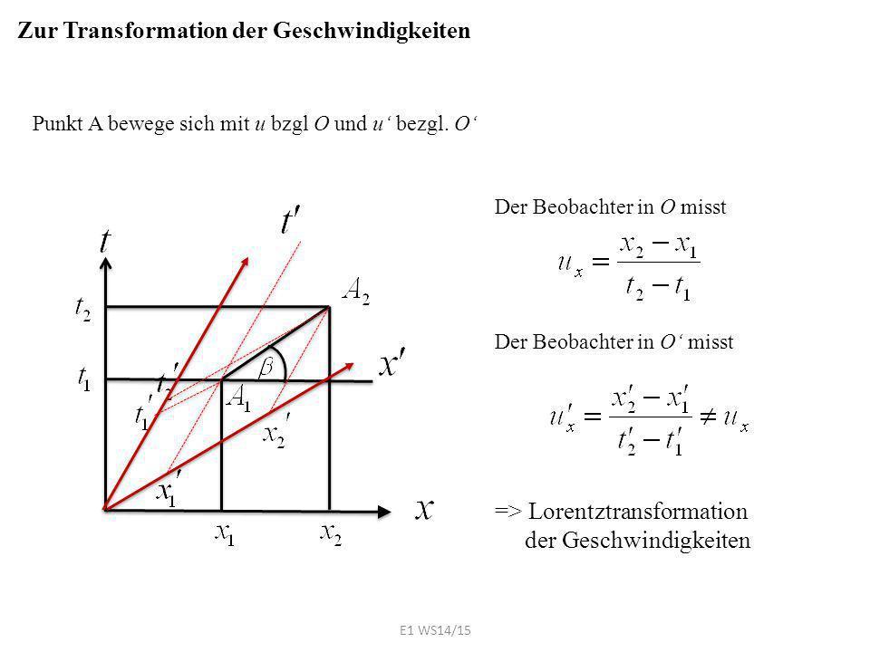 Zur Transformation der Geschwindigkeiten Punkt A bewege sich mit u bzgl O und u' bezgl. O' Der Beobachter in O misst Der Beobachter in O' misst => Lor