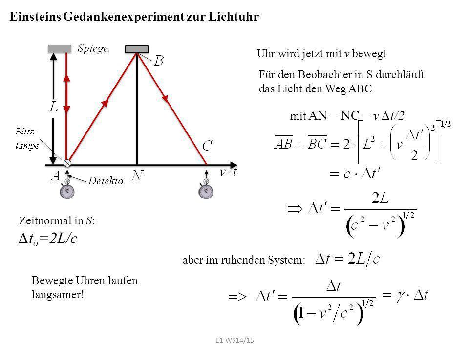 Einsteins Gedankenexperiment zur Lichtuhr Zeitnormal in S: ∆t o =2L/c Uhr wird jetzt mit v bewegt Für den Beobachter in S durchläuft das Licht den Weg