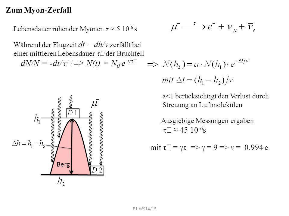 Zum Myon-Zerfall Lebensdauer ruhender Myonen  ≈ 5 10 -6 s Während der Flugzeit dt = dh/v zerfällt bei einer mittleren Lebensdauer  '  der Bruchtei