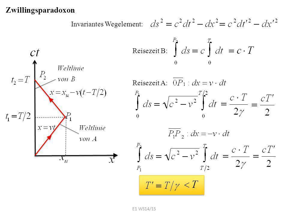 Zwillingsparadoxon Invariantes Wegelement: Reisezeit B: Reisezeit A: E1 WS14/15