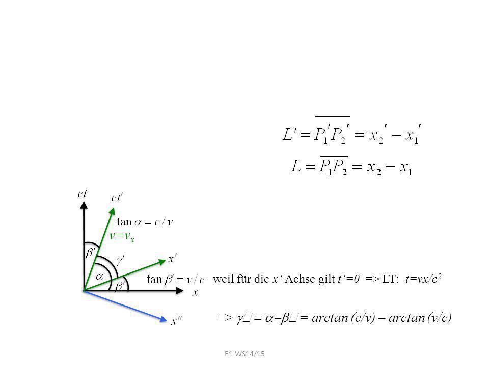 v=v x weil für die x' Achse gilt t'=0 => LT: t=vx/c 2 =>  '  '  = arctan (c/v) – arctan (v/c) E1 WS14/15
