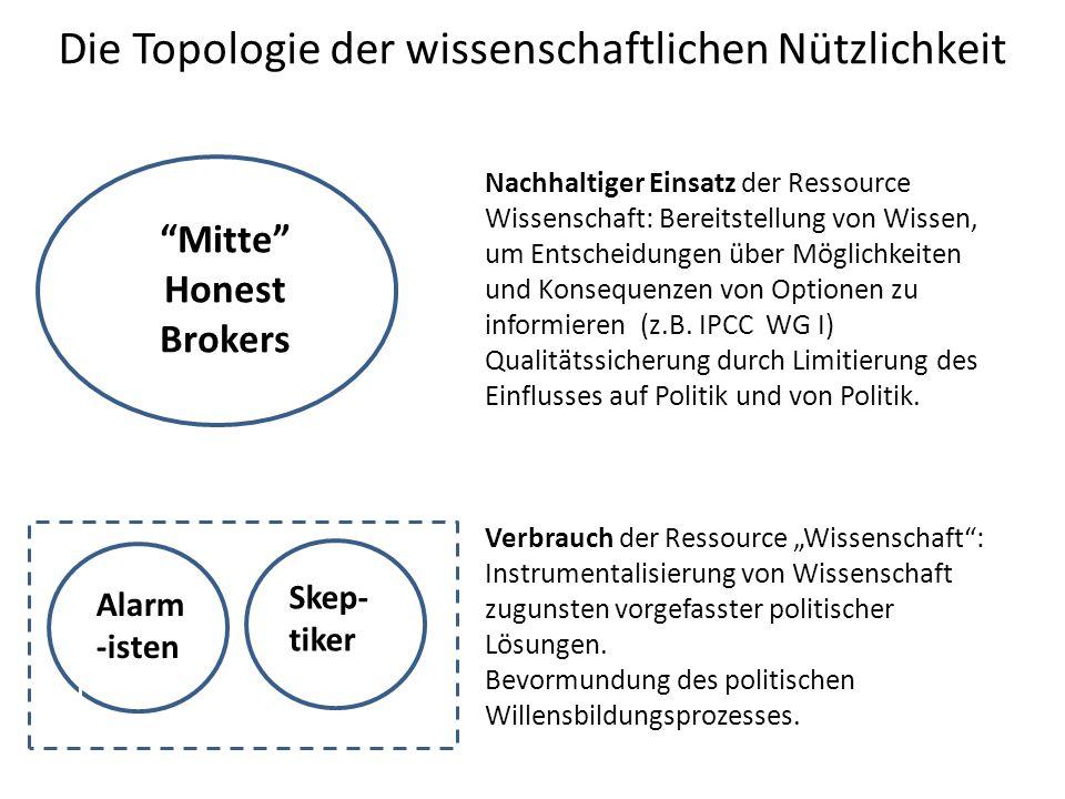 """""""Mitte"""" Honest Brokers Alarm -isten Skep- tiker Die Topologie der wissenschaftlichen Nützlichkeit Nachhaltiger Einsatz der Ressource Wissenschaft: Ber"""