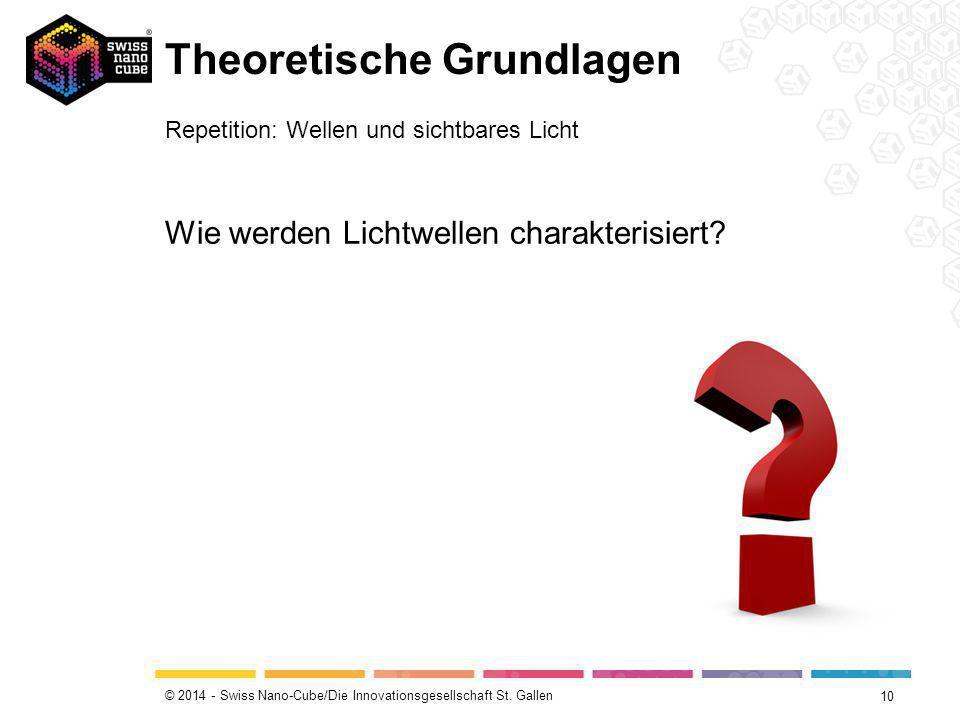 © 2014 - Swiss Nano-Cube/Die Innovationsgesellschaft St. Gallen 10 Theoretische Grundlagen Repetition: Wellen und sichtbares Licht Wie werden Lichtwel