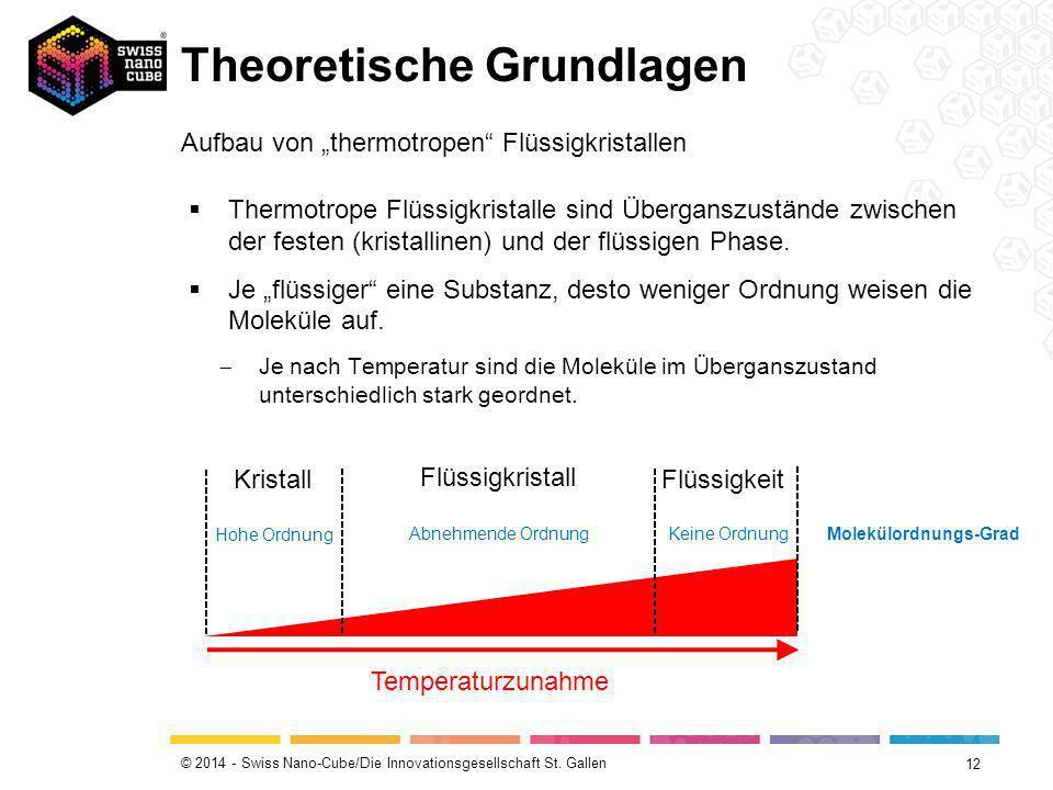 """© 2014 - Swiss Nano-Cube/Die Innovationsgesellschaft St. Gallen Theoretische Grundlagen 12 Aufbau von """"thermotropen"""" Flüssigkristallen  Thermotrope F"""