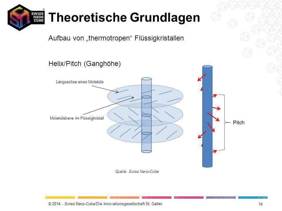 """© 2014 - Swiss Nano-Cube/Die Innovationsgesellschaft St. Gallen Theoretische Grundlagen 14 Aufbau von """"thermotropen"""" Flüssigkristallen Helix/Pitch (Ga"""