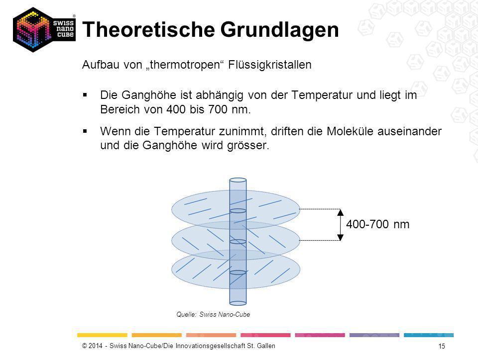 """© 2014 - Swiss Nano-Cube/Die Innovationsgesellschaft St. Gallen Theoretische Grundlagen 15 Aufbau von """"thermotropen"""" Flüssigkristallen  Die Ganghöhe"""