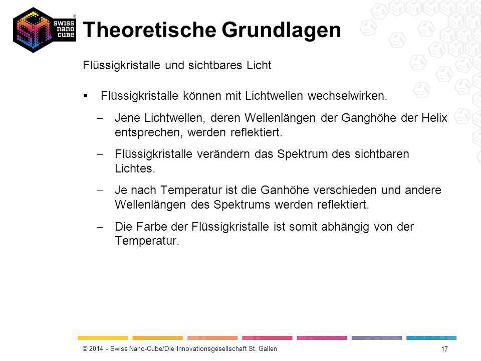 © 2014 - Swiss Nano-Cube/Die Innovationsgesellschaft St. Gallen Theoretische Grundlagen 17 Flüssigkristalle und sichtbares Licht  Flüssigkristalle kö