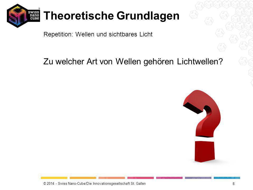 © 2014 - Swiss Nano-Cube/Die Innovationsgesellschaft St. Gallen 8 Theoretische Grundlagen Repetition: Wellen und sichtbares Licht Zu welcher Art von W