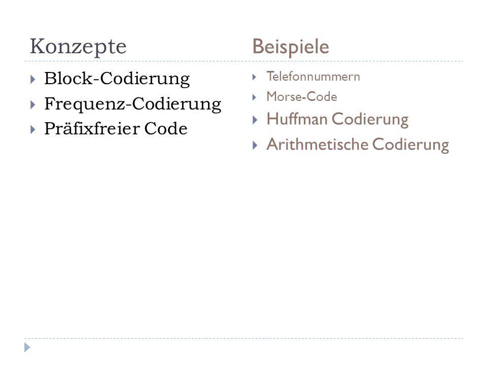 Konzepte Beispiele  Block-Codierung  Frequenz-Codierung  Präfixfreier Code  Telefonnummern  Morse-Code  Huffman Codierung  Arithmetische Codier
