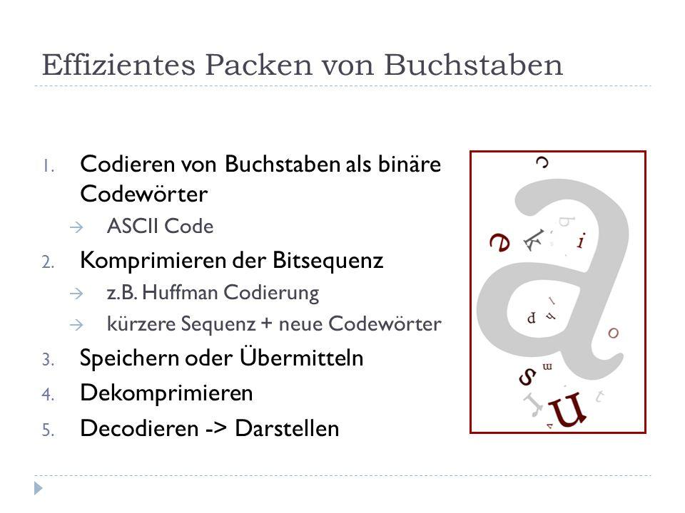 Effizientes Packen von Buchstaben 1. Codieren von Buchstaben als binäre Codewörter  ASCII Code 2. Komprimieren der Bitsequenz  z.B. Huffman Codierun