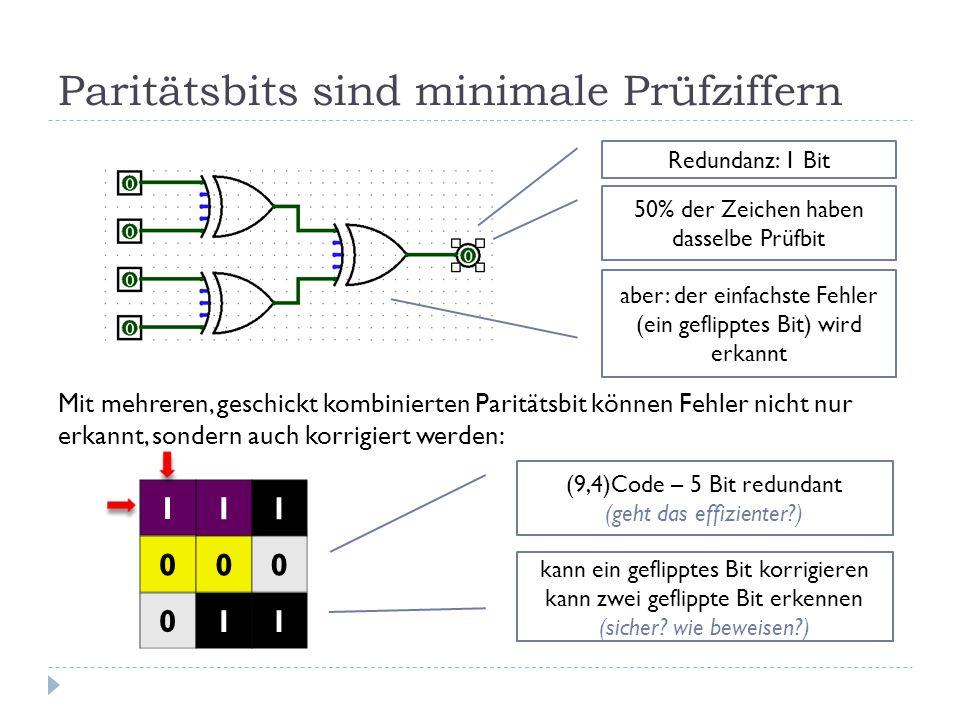 Paritätsbits sind minimale Prüfziffern Mit mehreren, geschickt kombinierten Paritätsbit können Fehler nicht nur erkannt, sondern auch korrigiert werden: Redundanz: 1 Bit 50% der Zeichen haben dasselbe Prüfbit aber: der einfachste Fehler (ein geflipptes Bit) wird erkannt 1 11 0 0 00 11 (9,4)Code – 5 Bit redundant (geht das effizienter ) kann ein geflipptes Bit korrigieren kann zwei geflippte Bit erkennen (sicher.