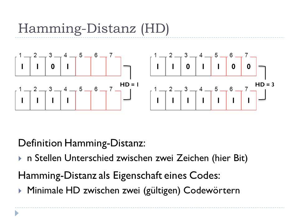 Hamming-Distanz (HD) Definition Hamming-Distanz:  n Stellen Unterschied zwischen zwei Zeichen (hier Bit) Hamming-Distanz als Eigenschaft eines Codes: