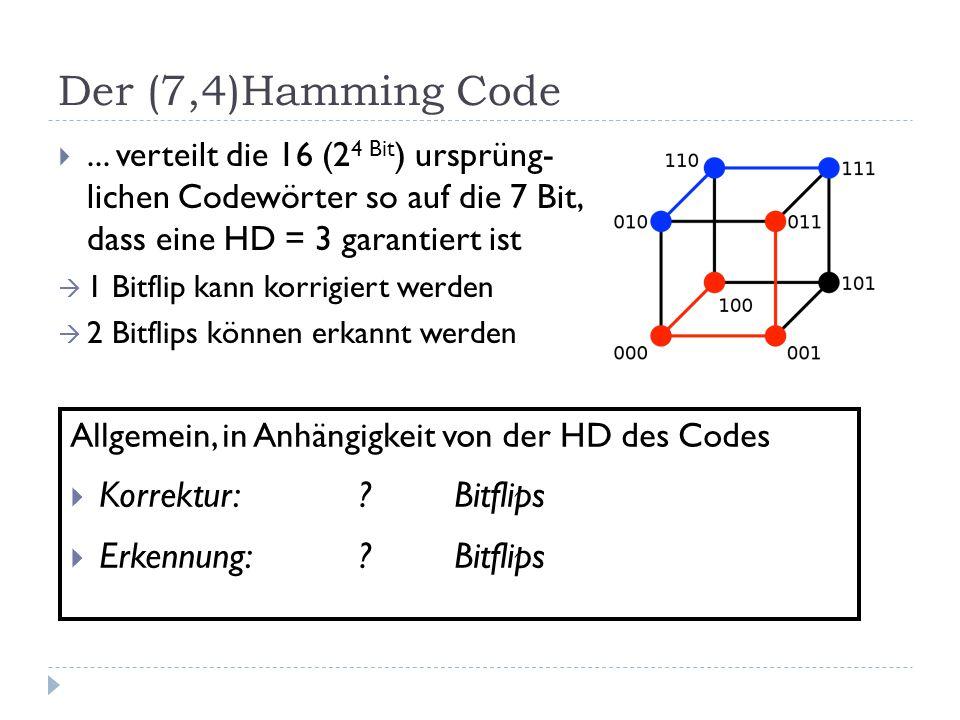 Der (7,4)Hamming Code ... verteilt die 16 (2 4 Bit ) ursprüng- lichen Codewörter so auf die 7 Bit, dass eine HD = 3 garantiert ist  1 Bitflip kann k