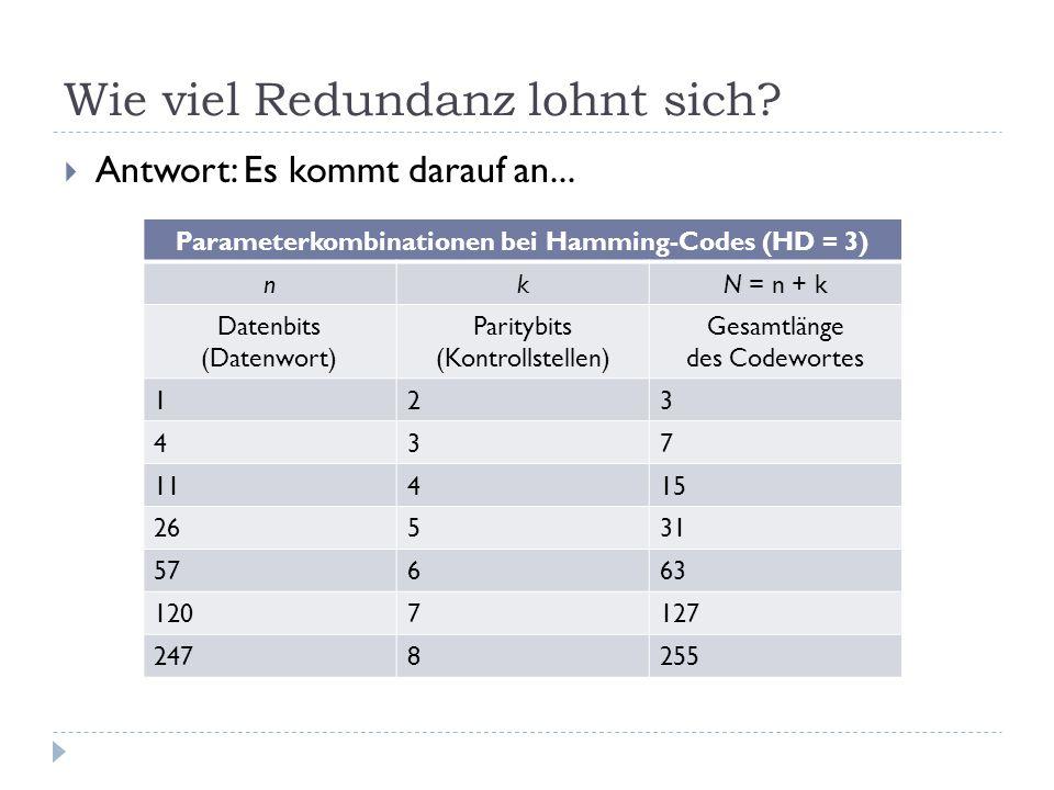 Wie viel Redundanz lohnt sich?  Antwort: Es kommt darauf an... Parameterkombinationen bei Hamming-Codes (HD = 3) nkN = n + k Datenbits (Datenwort) Pa
