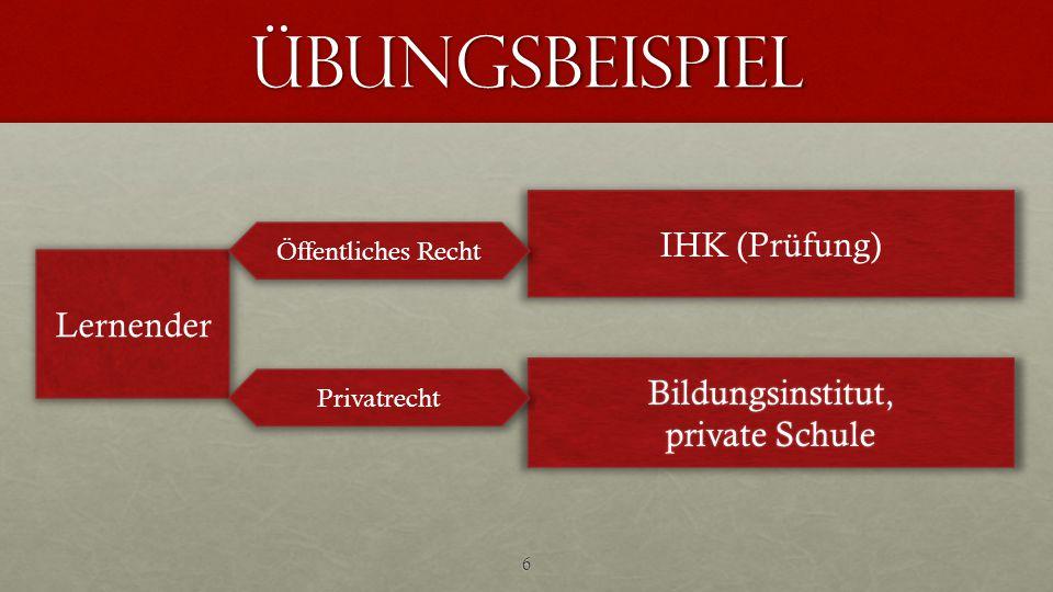 übungsBeispiel 6 Lernender Bildungsinstitut, private Schule IHK (Prüfung) Öffentliches Recht Privatrecht