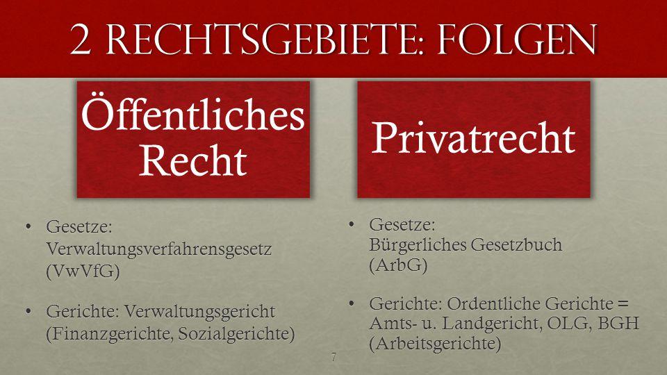 2 Rechtsgebiete: Folgen Gesetze: Bürgerliches Gesetzbuch (ArbG)Gesetze: Bürgerliches Gesetzbuch (ArbG) Gerichte: Ordentliche Gerichte = Amts- u. Landg
