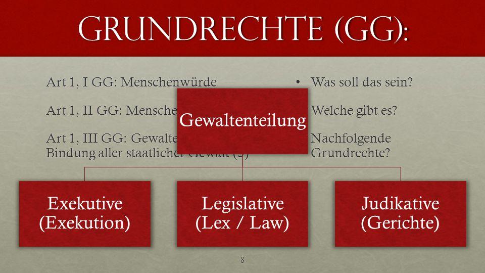 Grundrechte (GG): Art 1, I GG: Menschenwürde Art 1, II GG: Menschenrechte Art 1, III GG: Gewaltenteilung und Bindung aller staatlicher Gewalt (3) Was