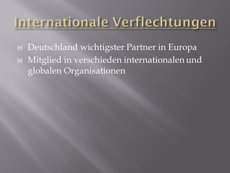  Deutschland wichtigster Partner in Europa  Mitglied in verschieden internationalen und globalen Organisationen