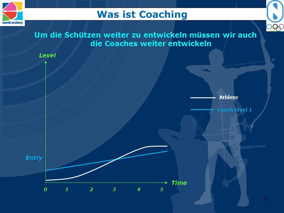 33 Um die Schützen weiter zu entwickeln müssen wir auch die Coaches weiter entwickeln Was ist Coaching Time Entry 0 1 2 3 4 5 Level Athlete Coach level 1