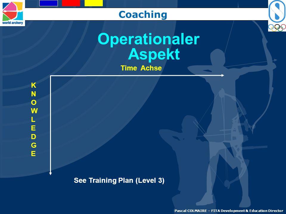 Coaching Pascal COLMAIRE – FITA Development & Education Director Time Achse K N O W L E D G E See Training Plan (Level 3) Operationaler Aspekt