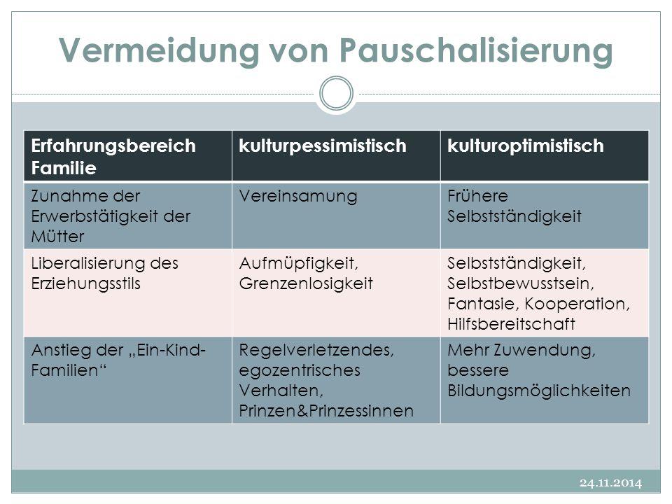 Vermeidung von Pauschalisierung 24.11.2014 Erfahrungsbereich Familie kulturpessimistischkulturoptimistisch Zunahme der Erwerbstätigkeit der Mütter Ver