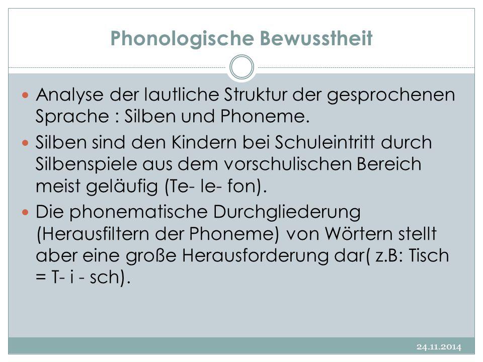 Phonologische Bewusstheit 24.11.2014 Analyse der lautliche Struktur der gesprochenen Sprache : Silben und Phoneme. Silben sind den Kindern bei Schulei