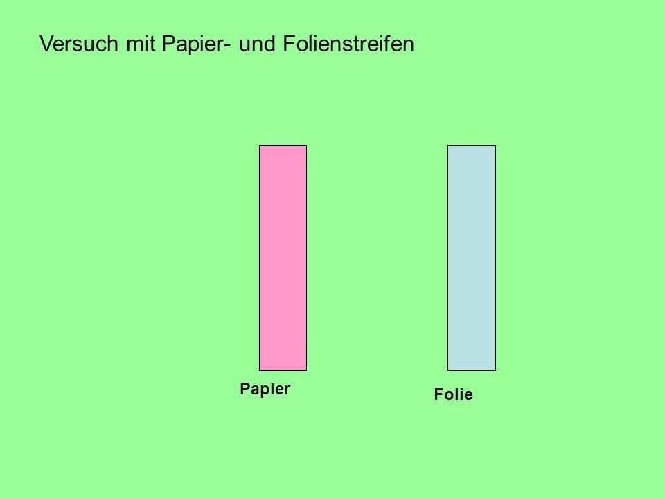 Papier Folie Versuch mit Papier- und Folienstreifen