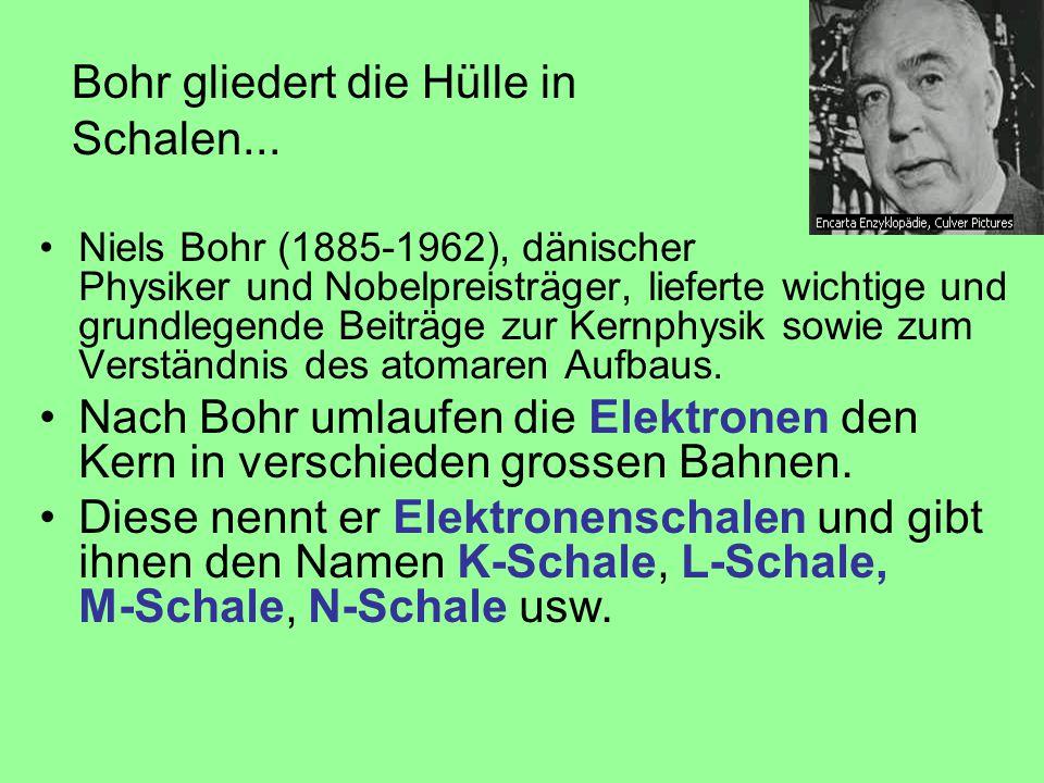 Bohr gliedert die Hülle in Schalen... Niels Bohr (1885-1962), dänischer Physiker und Nobelpreisträger, lieferte wichtige und grundlegende Beiträge zur