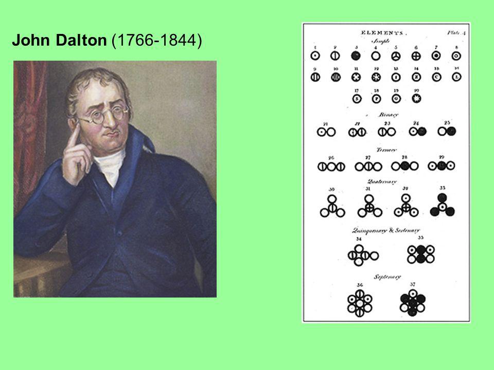 Bohr'sches Atommodell... Atomkern Atomhülle Protonen positiv geladen Neutronen elektrisch neutral