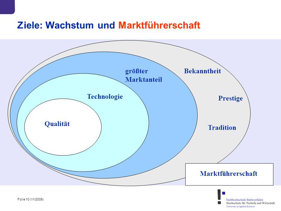 Folie 10 (11/2009) Ziele: Wachstum und Marktführerschaft größter Marktanteil Technologie Marktführerschaft Bekanntheit Prestige Tradition Qualität