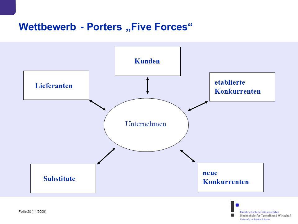 "Folie 20 (11/2009) Wettbewerb - Porters ""Five Forces"" Unternehmen Lieferanten etablierte Konkurrenten neue Konkurrenten Substitute Kunden"