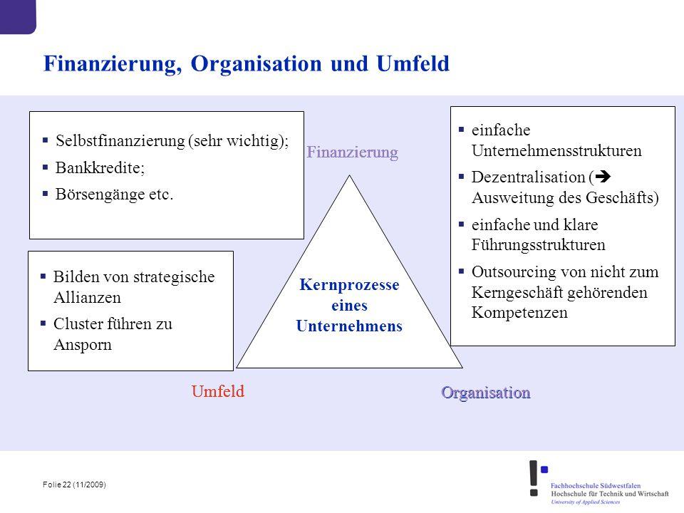 Folie 22 (11/2009) Finanzierung, Organisation und Umfeld Kernprozesse eines Unternehmens Finanzierung Organisation Umfeld  Selbstfinanzierung (sehr w
