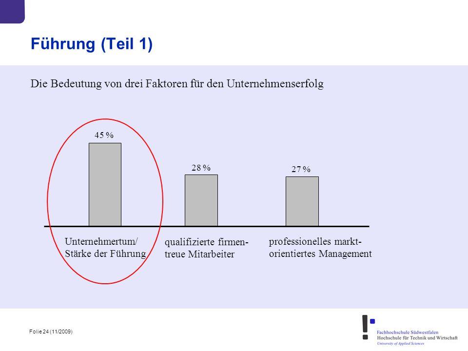 Folie 24 (11/2009) Führung (Teil 1) Die Bedeutung von drei Faktoren für den Unternehmenserfolg 45 % 28 % 27 % Unternehmertum/ Stärke der Führung quali