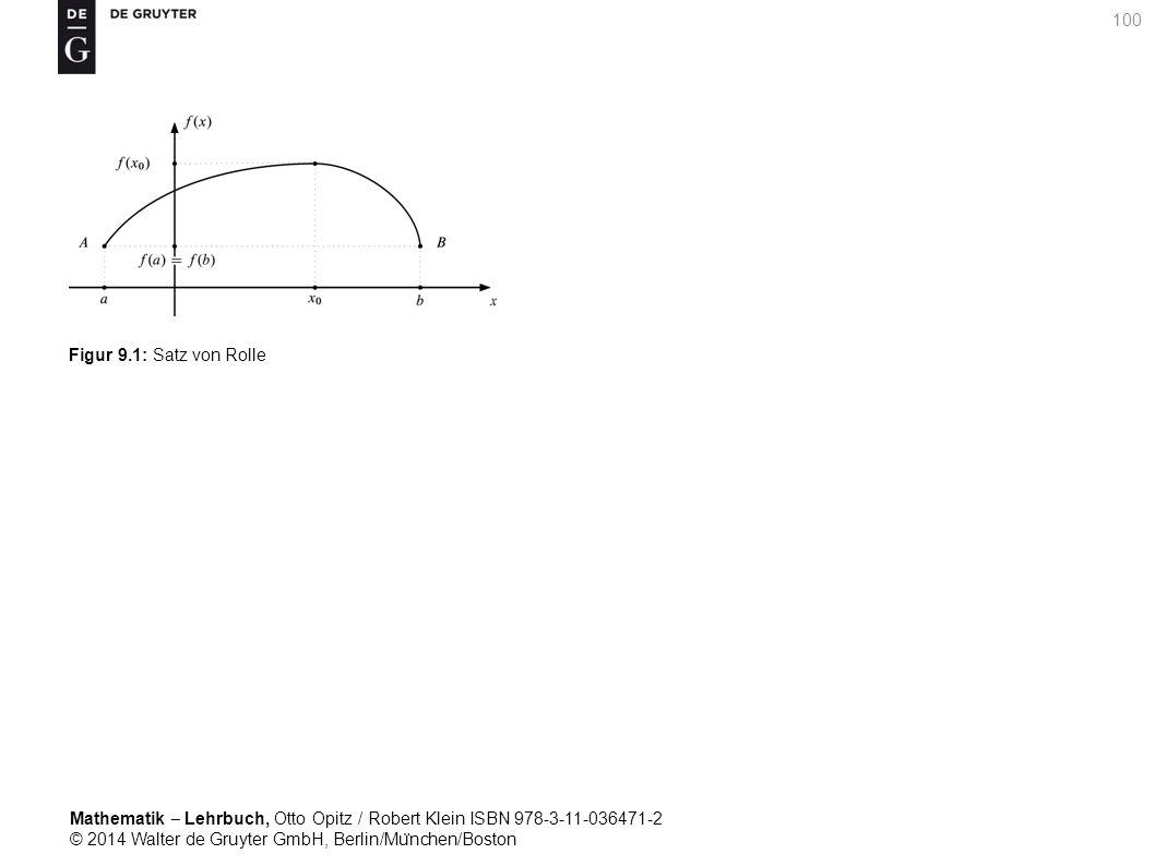 Mathematik ‒ Lehrbuch, Otto Opitz / Robert Klein ISBN 978-3-11-036471-2 © 2014 Walter de Gruyter GmbH, Berlin/Mu ̈ nchen/Boston 100 Figur 9.1: Satz von Rolle