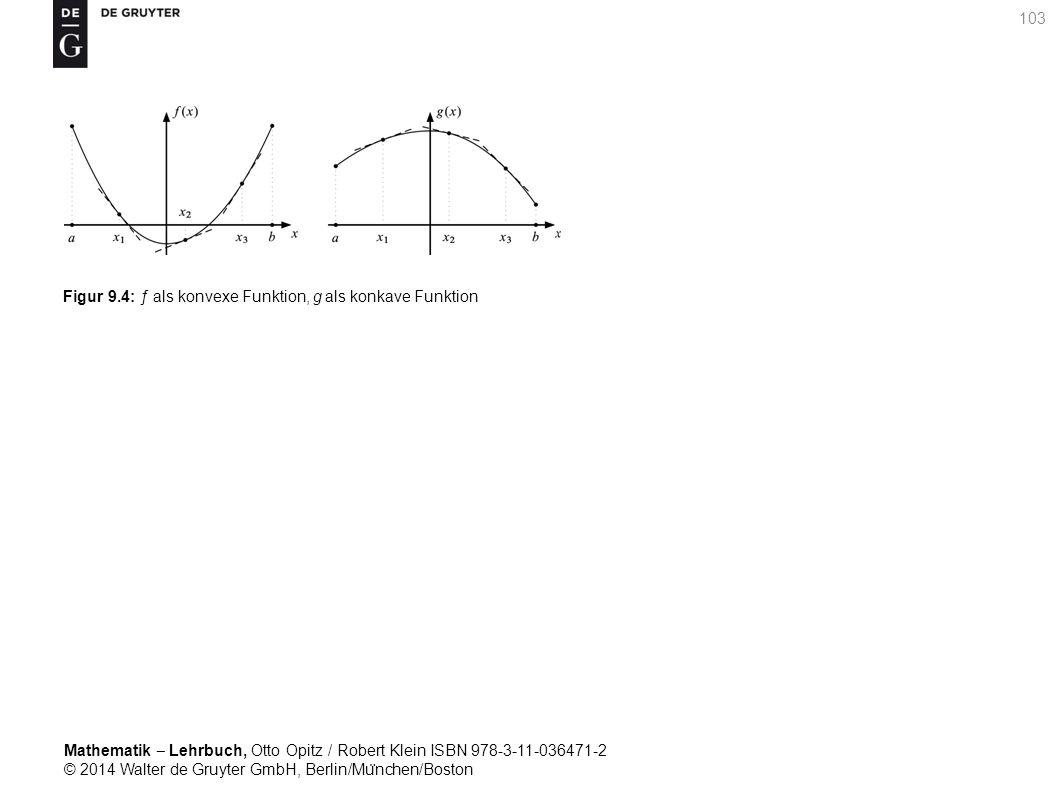 Mathematik ‒ Lehrbuch, Otto Opitz / Robert Klein ISBN 978-3-11-036471-2 © 2014 Walter de Gruyter GmbH, Berlin/Mu ̈ nchen/Boston 103 Figur 9.4: ƒ als konvexe Funktion, g als konkave Funktion