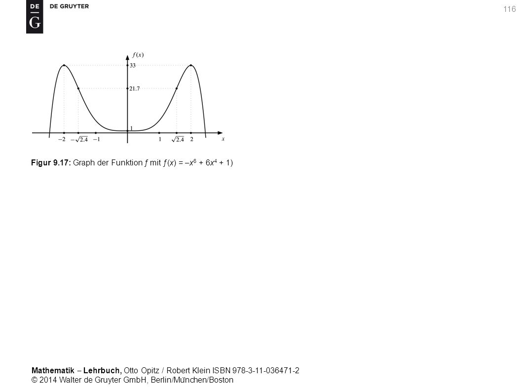 Mathematik ‒ Lehrbuch, Otto Opitz / Robert Klein ISBN 978-3-11-036471-2 © 2014 Walter de Gruyter GmbH, Berlin/Mu ̈ nchen/Boston 116 Figur 9.17: Graph der Funktion ƒ mit ƒ(x) = –x 6 + 6x 4 + 1)