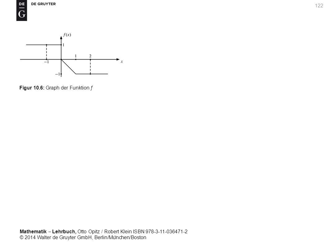 Mathematik ‒ Lehrbuch, Otto Opitz / Robert Klein ISBN 978-3-11-036471-2 © 2014 Walter de Gruyter GmbH, Berlin/Mu ̈ nchen/Boston 122 Figur 10.6: Graph der Funktion ƒ