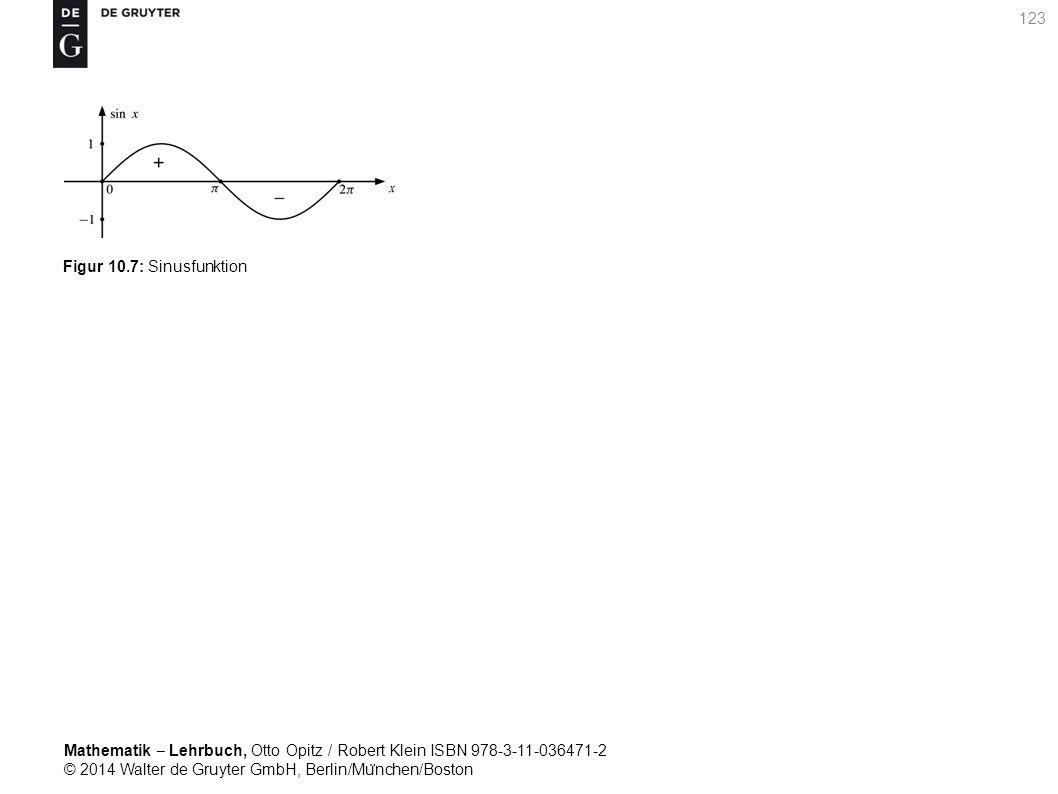 Mathematik ‒ Lehrbuch, Otto Opitz / Robert Klein ISBN 978-3-11-036471-2 © 2014 Walter de Gruyter GmbH, Berlin/Mu ̈ nchen/Boston 123 Figur 10.7: Sinusfunktion