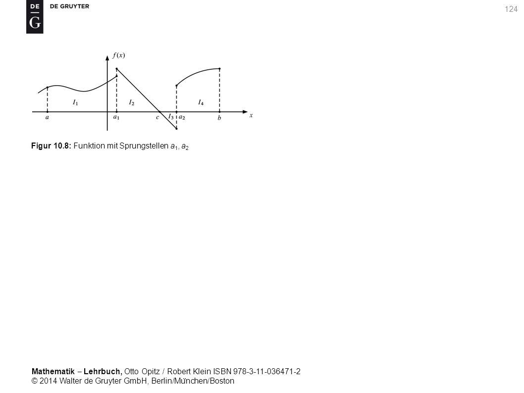 Mathematik ‒ Lehrbuch, Otto Opitz / Robert Klein ISBN 978-3-11-036471-2 © 2014 Walter de Gruyter GmbH, Berlin/Mu ̈ nchen/Boston 124 Figur 10.8: Funktion mit Sprungstellen a 1, a 2