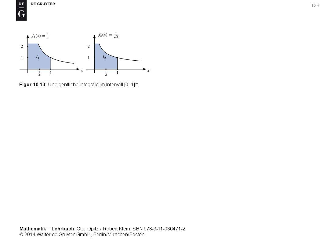 Mathematik ‒ Lehrbuch, Otto Opitz / Robert Klein ISBN 978-3-11-036471-2 © 2014 Walter de Gruyter GmbH, Berlin/Mu ̈ nchen/Boston 129 Figur 10.13: Uneigentliche Integrale im Intervall [0, 1]