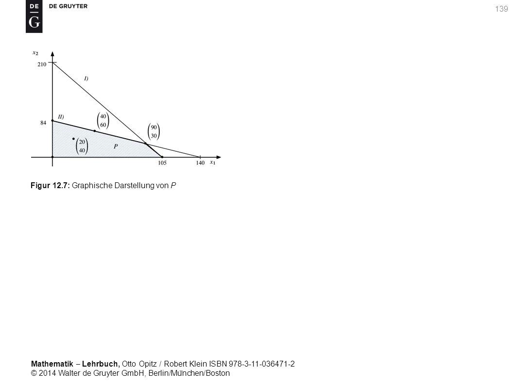 Mathematik ‒ Lehrbuch, Otto Opitz / Robert Klein ISBN 978-3-11-036471-2 © 2014 Walter de Gruyter GmbH, Berlin/Mu ̈ nchen/Boston 139 Figur 12.7: Graphische Darstellung von P