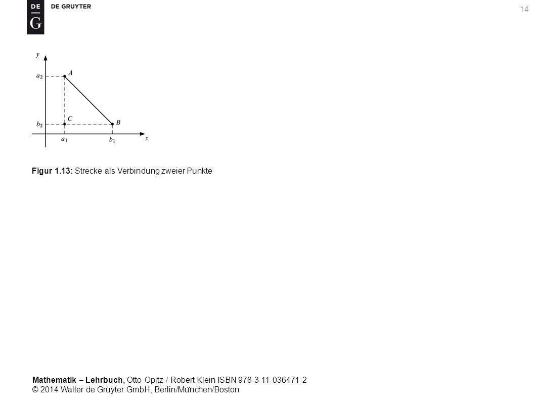 Mathematik ‒ Lehrbuch, Otto Opitz / Robert Klein ISBN 978-3-11-036471-2 © 2014 Walter de Gruyter GmbH, Berlin/Mu ̈ nchen/Boston 14 Figur 1.13: Strecke als Verbindung zweier Punkte