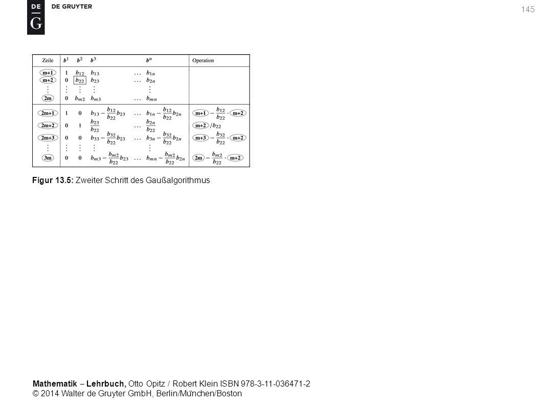 Mathematik ‒ Lehrbuch, Otto Opitz / Robert Klein ISBN 978-3-11-036471-2 © 2014 Walter de Gruyter GmbH, Berlin/Mu ̈ nchen/Boston 145 Figur 13.5: Zweiter Schritt des Gaußalgorithmus