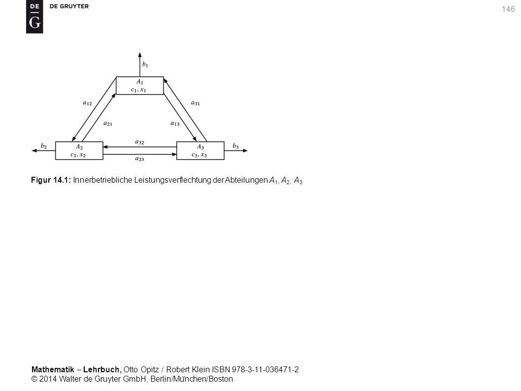 Mathematik ‒ Lehrbuch, Otto Opitz / Robert Klein ISBN 978-3-11-036471-2 © 2014 Walter de Gruyter GmbH, Berlin/Mu ̈ nchen/Boston 146 Figur 14.1: Innerbetriebliche Leistungsverflechtung der Abteilungen A 1, A 2, A 3