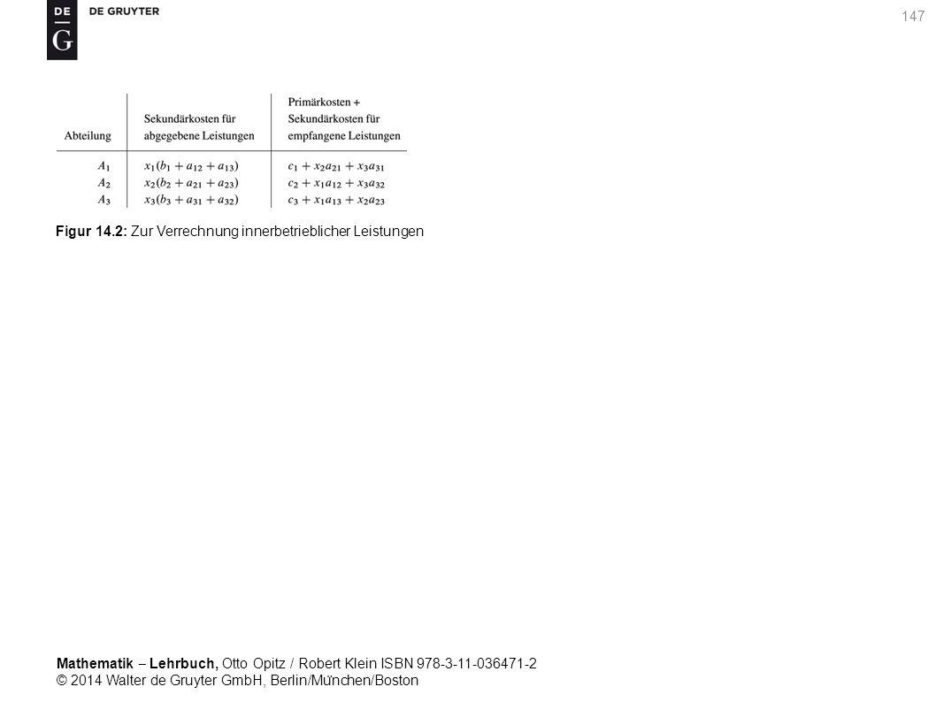 Mathematik ‒ Lehrbuch, Otto Opitz / Robert Klein ISBN 978-3-11-036471-2 © 2014 Walter de Gruyter GmbH, Berlin/Mu ̈ nchen/Boston 147 Figur 14.2: Zur Verrechnung innerbetrieblicher Leistungen