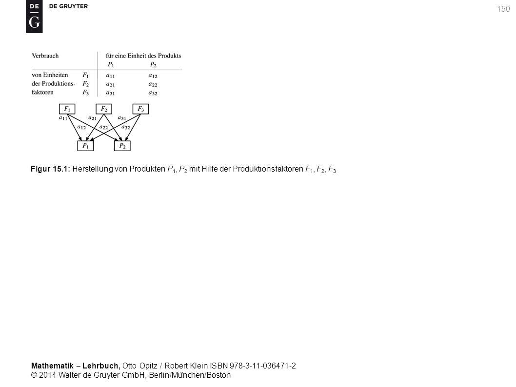 Mathematik ‒ Lehrbuch, Otto Opitz / Robert Klein ISBN 978-3-11-036471-2 © 2014 Walter de Gruyter GmbH, Berlin/Mu ̈ nchen/Boston 150 Figur 15.1: Herstellung von Produkten P 1, P 2 mit Hilfe der Produktionsfaktoren F 1, F 2, F 3