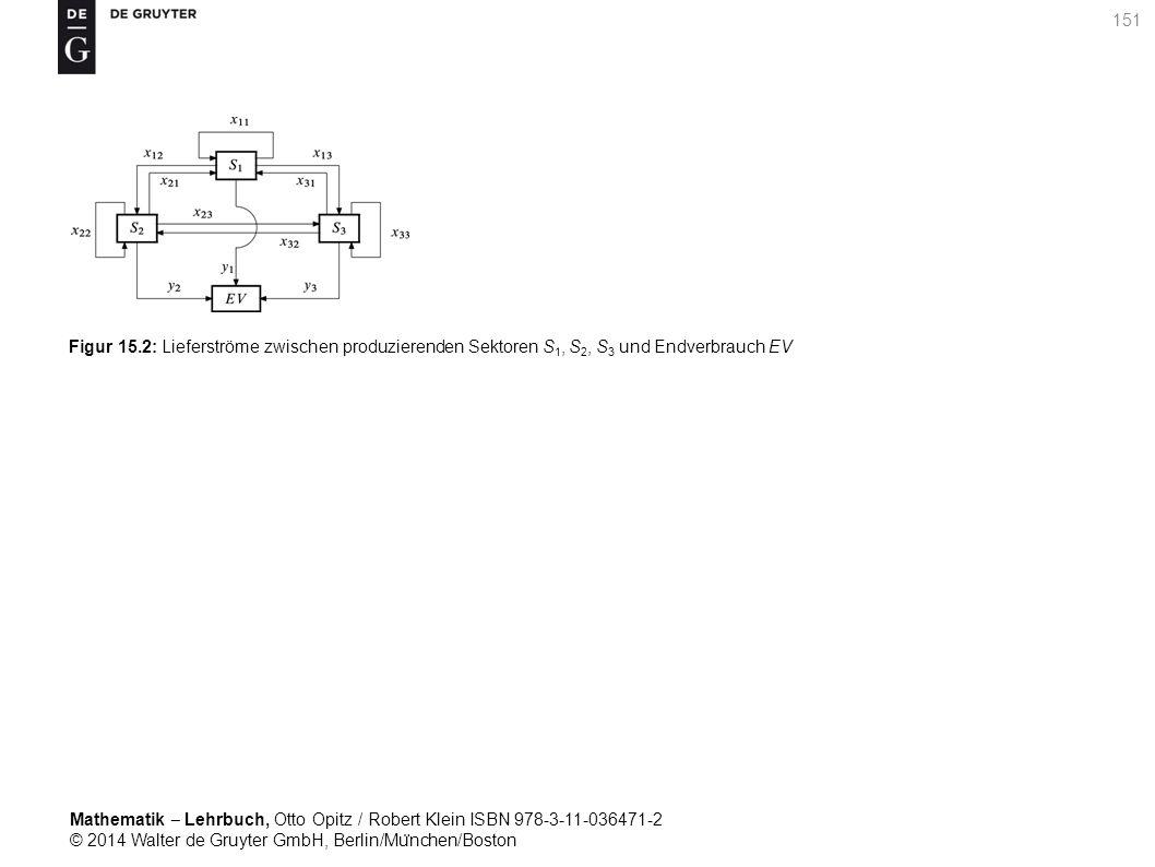 Mathematik ‒ Lehrbuch, Otto Opitz / Robert Klein ISBN 978-3-11-036471-2 © 2014 Walter de Gruyter GmbH, Berlin/Mu ̈ nchen/Boston 151 Figur 15.2: Lieferströme zwischen produzierenden Sektoren S 1, S 2, S 3 und Endverbrauch EV